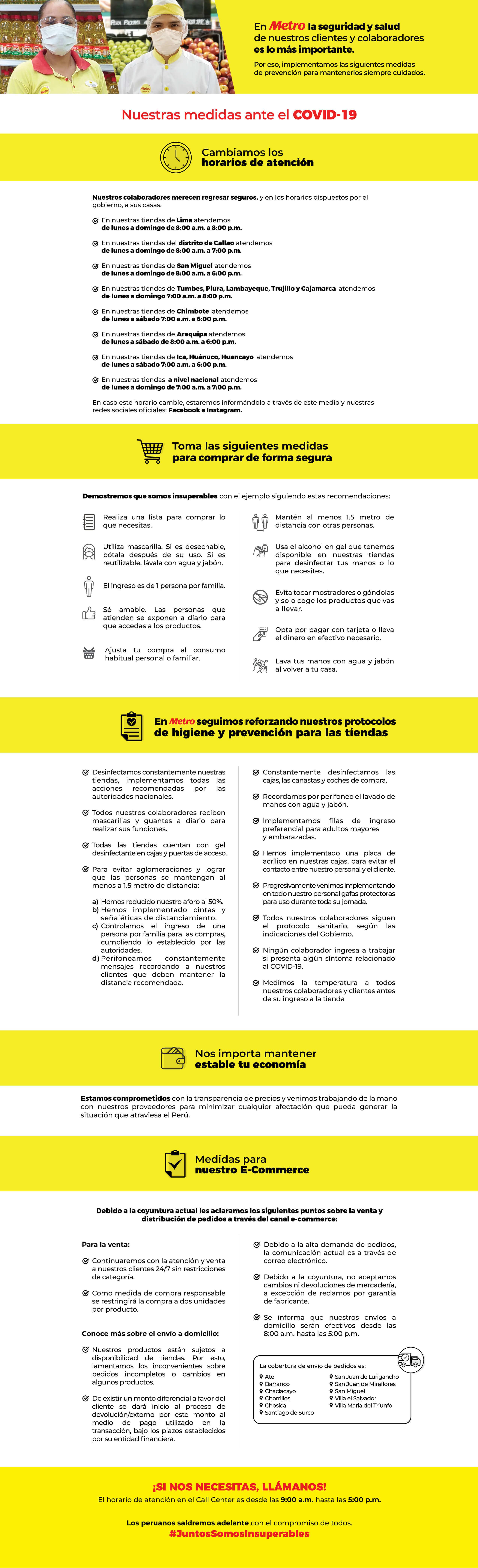 infografía de proceso de compra